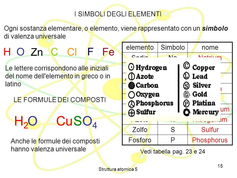 Struttura atomica 5 15 I SIMBOLI DEGLI ELEMENTI Ogni sostanza elementare, o elemento, viene rappresentato con un simbolo di valenza universale H F Zn