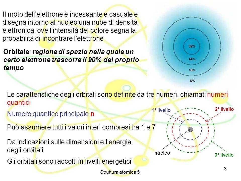 Struttura atomica 5 3 Il moto dellelettrone è incessante e casuale e disegna intorno al nucleo una nube di densità elettronica, ove lintensità del col