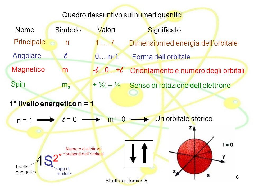 Struttura atomica 5 6 Quadro riassuntivo sui numeri quantici Nome Simbolo Valori Significato Principale n 1…..7 Dimensioni ed energia dellorbitale Ang