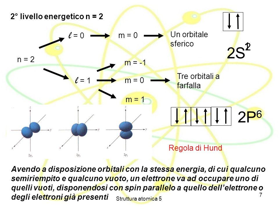 Struttura atomica 5 7 2° livello energetico n = 2 n = 2 l = 0 m = 0 Un orbitale sferico 2S l = 1 m = 0 Tre orbitali a farfalla m = 1 m = -1 2P 6 Regol