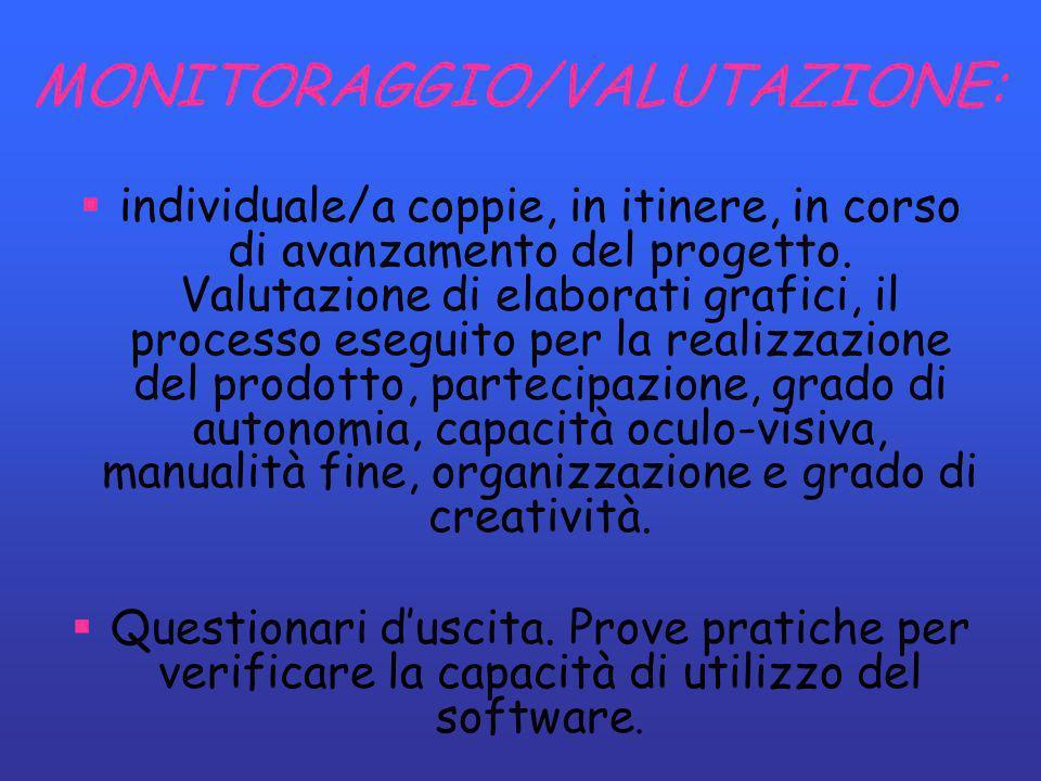MONITORAGGIO/VALUTAZIONE: individuale/a coppie, in itinere, in corso di avanzamento del progetto. Valutazione di elaborati grafici, il processo esegui