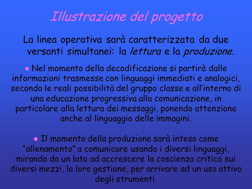 Illustrazione del progetto La linea operativa sarà caratterizzata da due versanti simultanei: la lettura e la produzione. Nel momento della decodifica