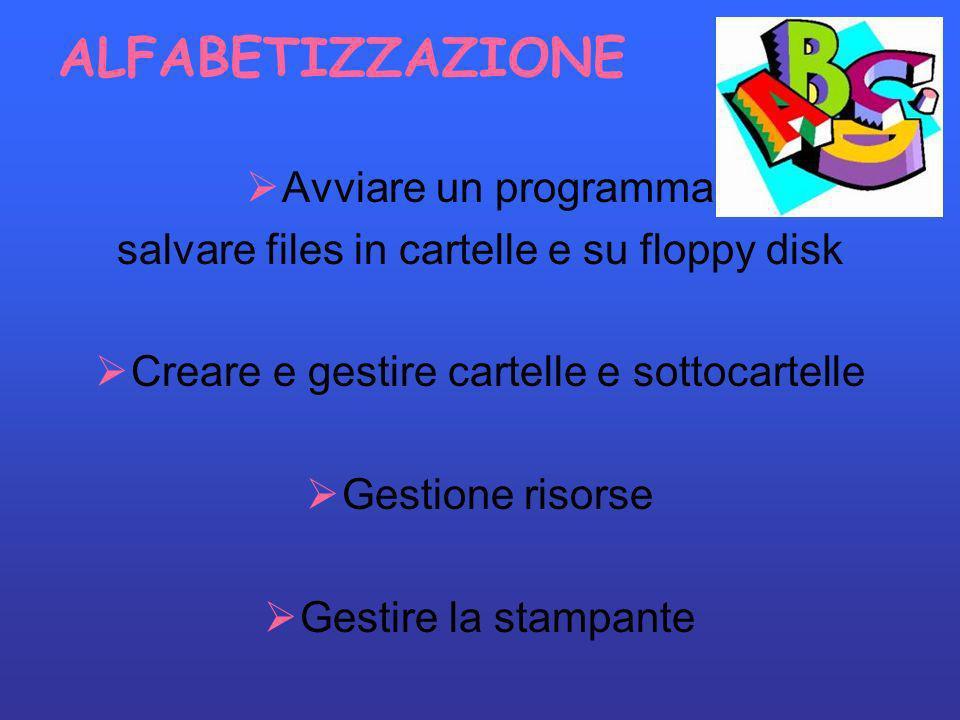 ALFABETIZZAZIONE Avviare un programma salvare files in cartelle e su floppy disk Creare e gestire cartelle e sottocartelle Gestione risorse Gestire la