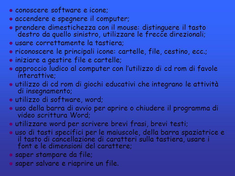 PIANO DI STUDIO CLASSE TERZA UNITA DI APPRENDIMEN TO 2 OBIETTIVO FORMATIVO O.