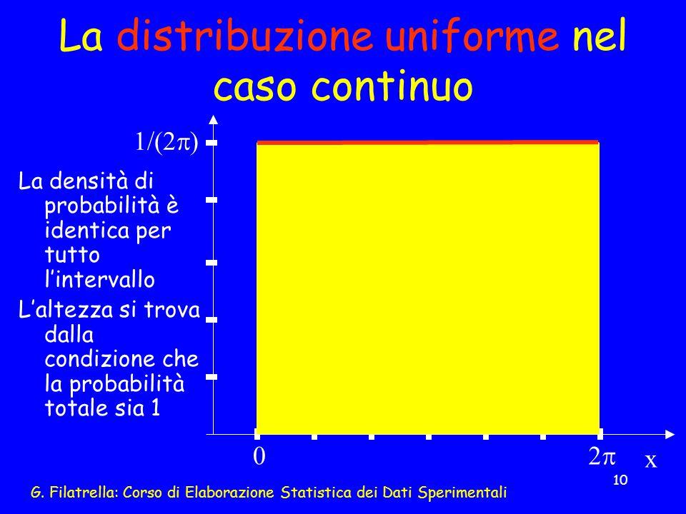 G. Filatrella: Corso di Elaborazione Statistica dei Dati Sperimentali 10 La distribuzione uniforme nel caso continuo La densità di probabilità è ident