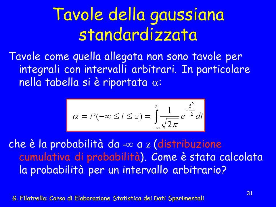 G. Filatrella: Corso di Elaborazione Statistica dei Dati Sperimentali 31 Tavole come quella allegata non sono tavole per integrali con intervalli arbi