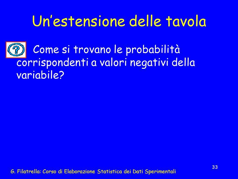 G. Filatrella: Corso di Elaborazione Statistica dei Dati Sperimentali 33 Unestensione delle tavola Come si trovano le probabilità corrispondenti a val