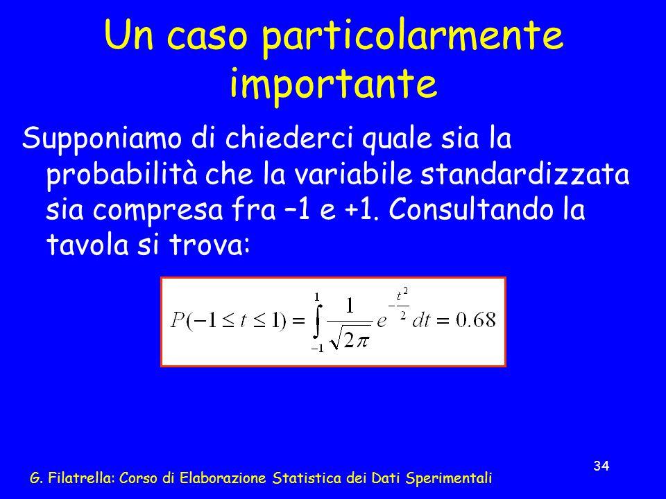 G. Filatrella: Corso di Elaborazione Statistica dei Dati Sperimentali 34 Un caso particolarmente importante Supponiamo di chiederci quale sia la proba