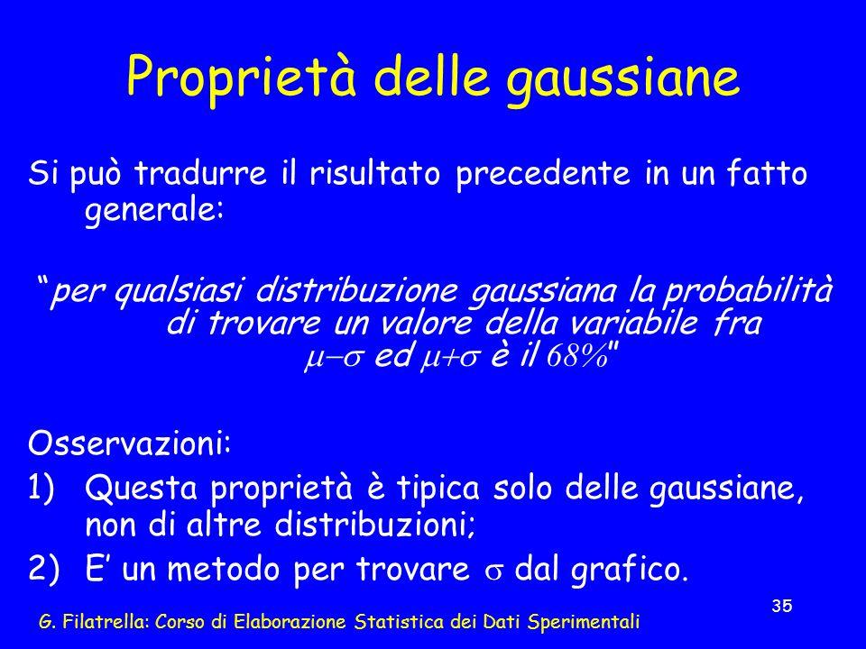 G. Filatrella: Corso di Elaborazione Statistica dei Dati Sperimentali 35 Proprietà delle gaussiane Si può tradurre il risultato precedente in un fatto