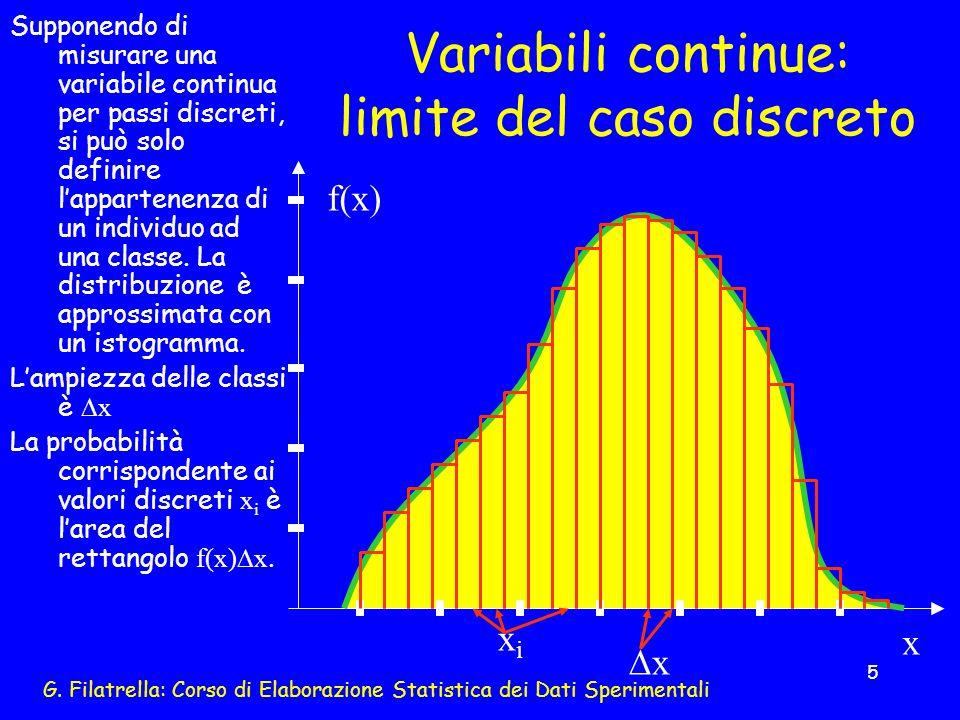 G. Filatrella: Corso di Elaborazione Statistica dei Dati Sperimentali 5 Variabili continue: limite del caso discreto Supponendo di misurare una variab