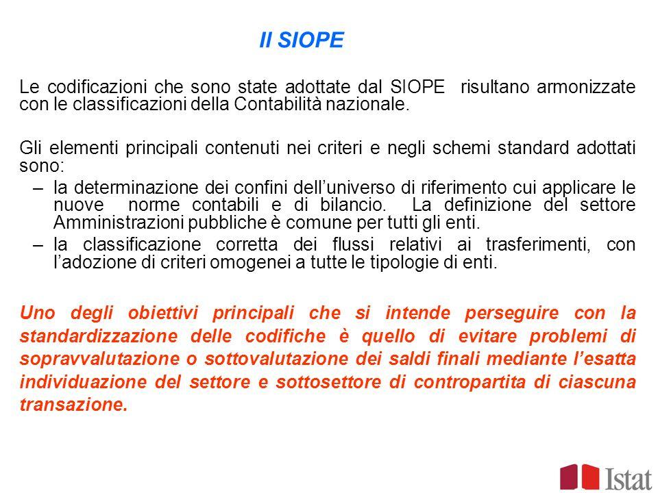 Il SIOPE Le codificazioni che sono state adottate dal SIOPE risultano armonizzate con le classificazioni della Contabilità nazionale. Gli elementi pri