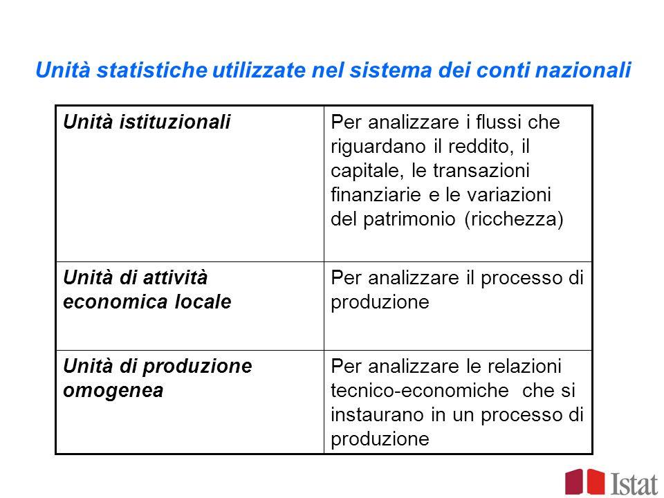 Unità statistiche utilizzate nel sistema dei conti nazionali Per analizzare le relazioni tecnico-economiche che si instaurano in un processo di produz