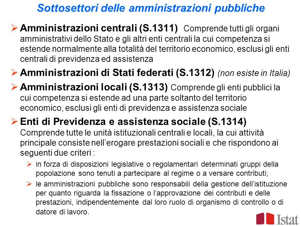 Sottosettori delle amministrazioni pubbliche Amministrazioni centrali (S.1311) Comprende tutti gli organi amministrativi dello Stato e gli altri enti