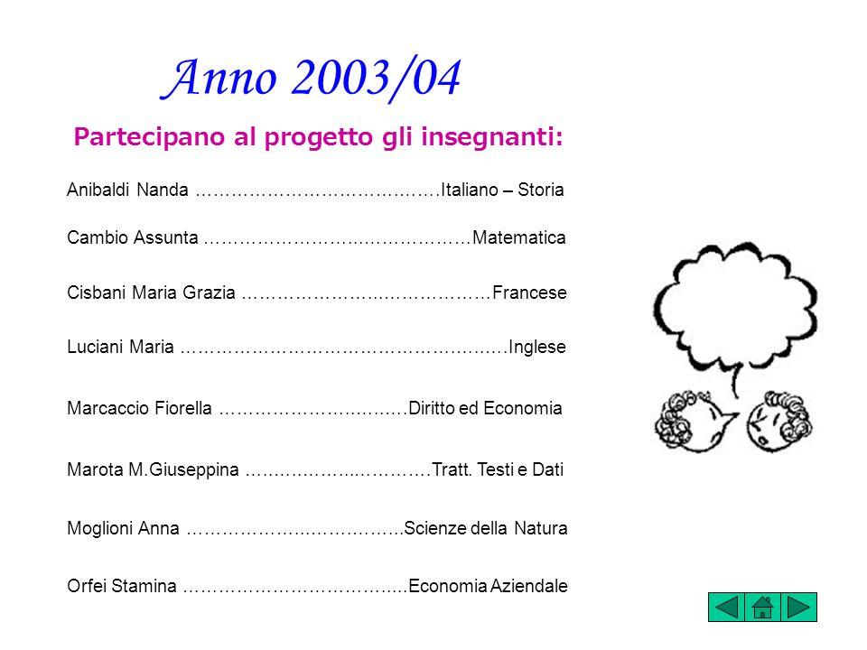 Anibaldi Nanda …………………………….…….Italiano – Storia Cambio Assunta ……………………...………………Matematica Cisbani Maria Grazia …………………...………………Francese Luciani Maria ……………………………………….…..….Inglese Marcaccio Fiorella …………………..…..….Diritto ed Economia Marota M.Giuseppina …..…..……...………….Tratt.