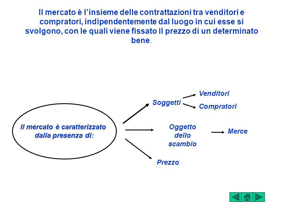 IL MERCATO In ogni sistema economico moderno le imprese producono beni e servizi che vengono richiesti dalle famiglie, cioè dai consumatori. Produttor
