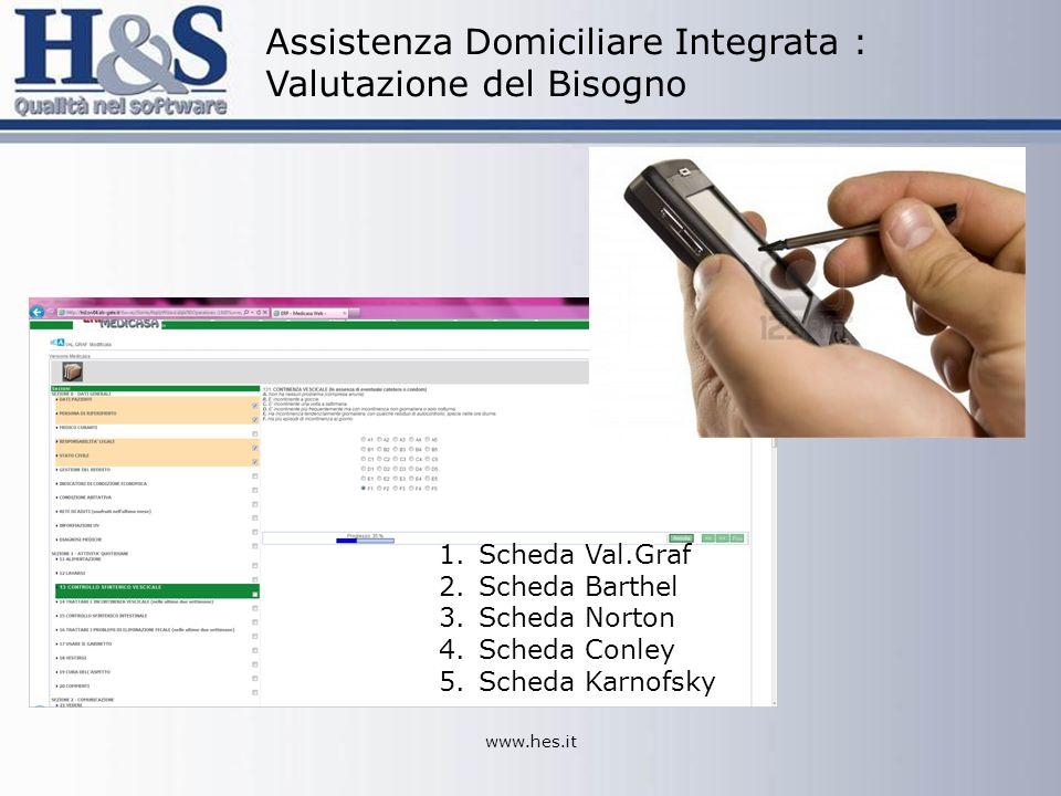 www.hes.it Assistenza Domiciliare Integrata : Valutazione del Bisogno 1.Scheda Val.Graf 2.Scheda Barthel 3.Scheda Norton 4.Scheda Conley 5.Scheda Karn