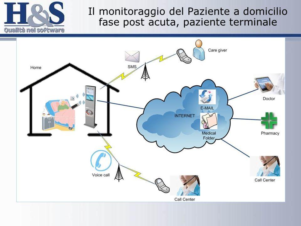 Il monitoraggio del Paziente a domicilio fase post acuta, paziente terminale