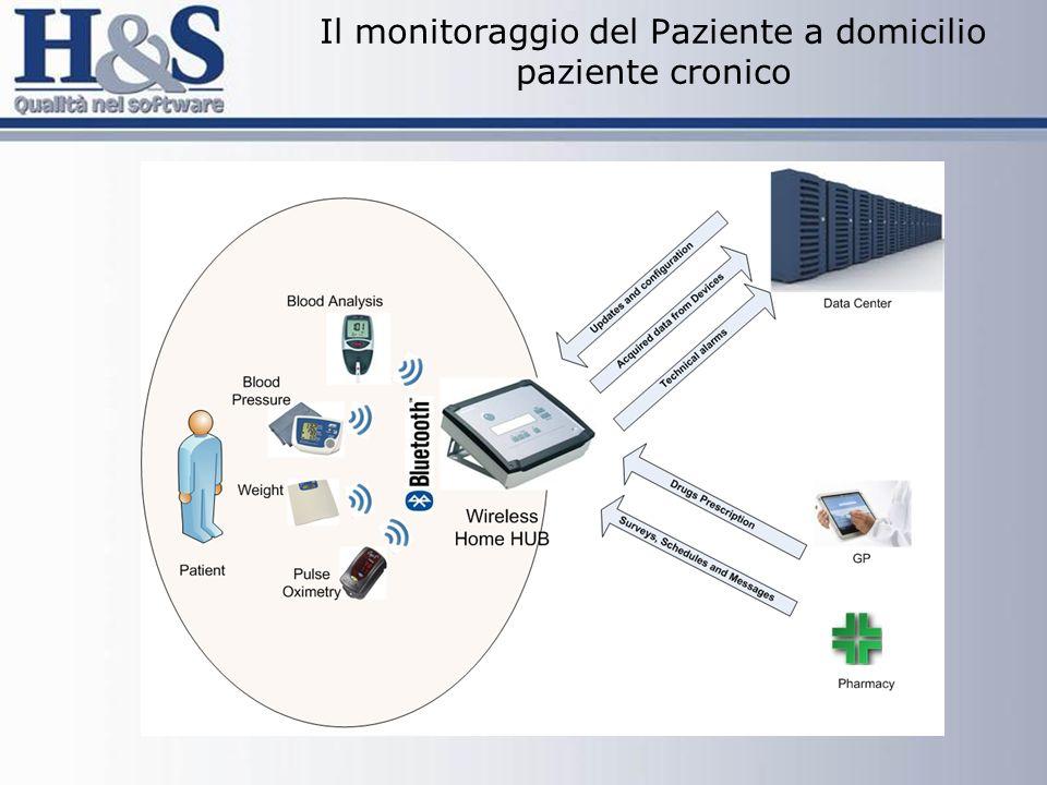 Il monitoraggio del Paziente a domicilio paziente cronico