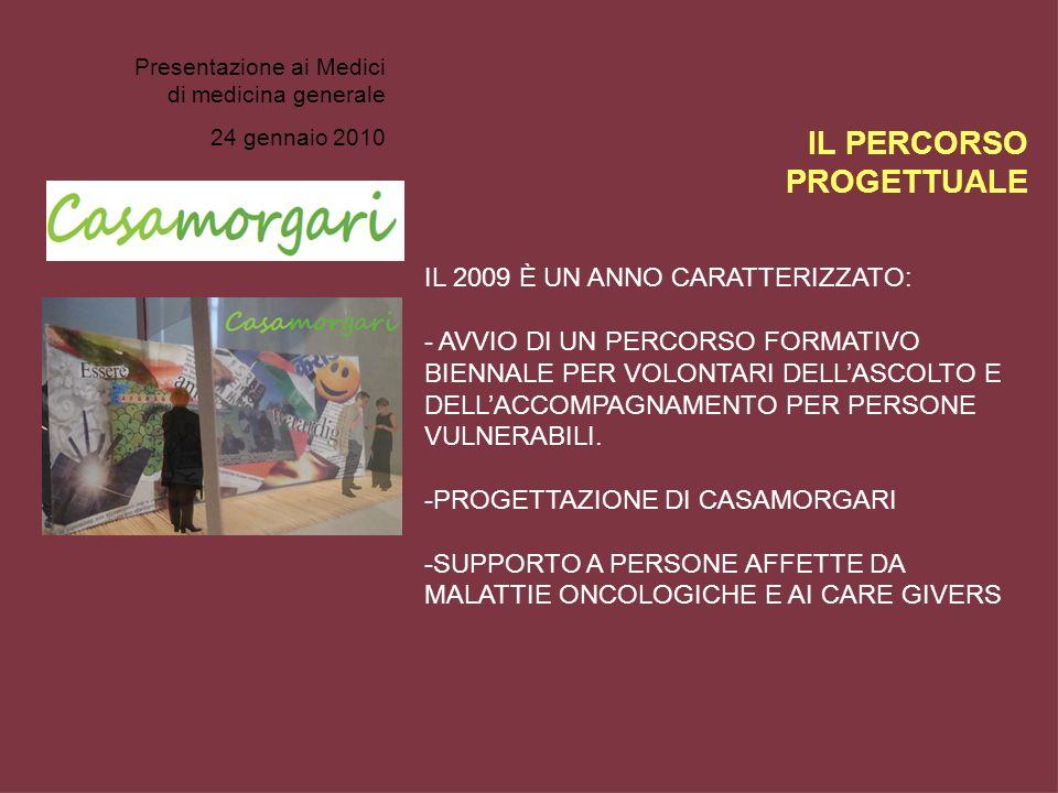 Presentazione ai Medici di medicina generale 24 gennaio 2010 IL 2009 È UN ANNO CARATTERIZZATO: - AVVIO DI UN PERCORSO FORMATIVO BIENNALE PER VOLONTARI