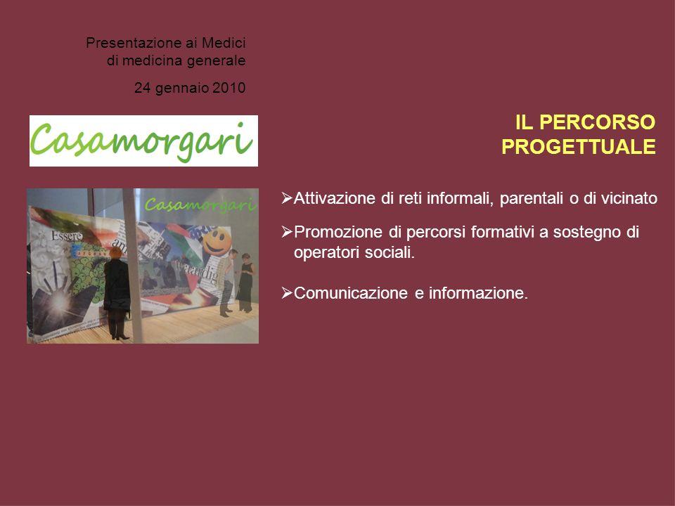 Presentazione ai Medici di medicina generale 24 gennaio 2010 Attivazione di reti informali, parentali o di vicinato Promozione di percorsi formativi a