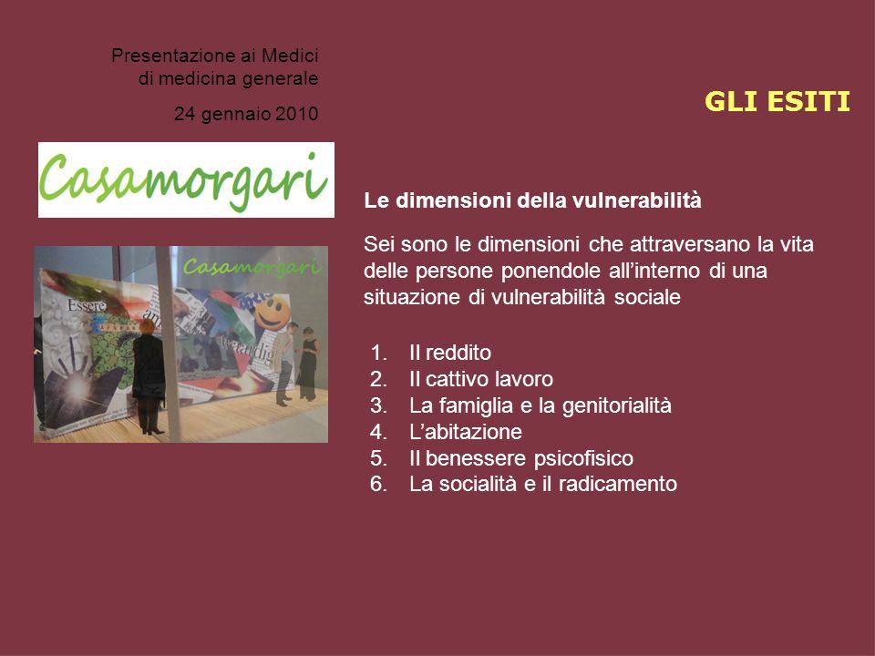 Presentazione ai Medici di medicina generale 24 gennaio 2010 Le dimensioni della vulnerabilità Sei sono le dimensioni che attraversano la vita delle p