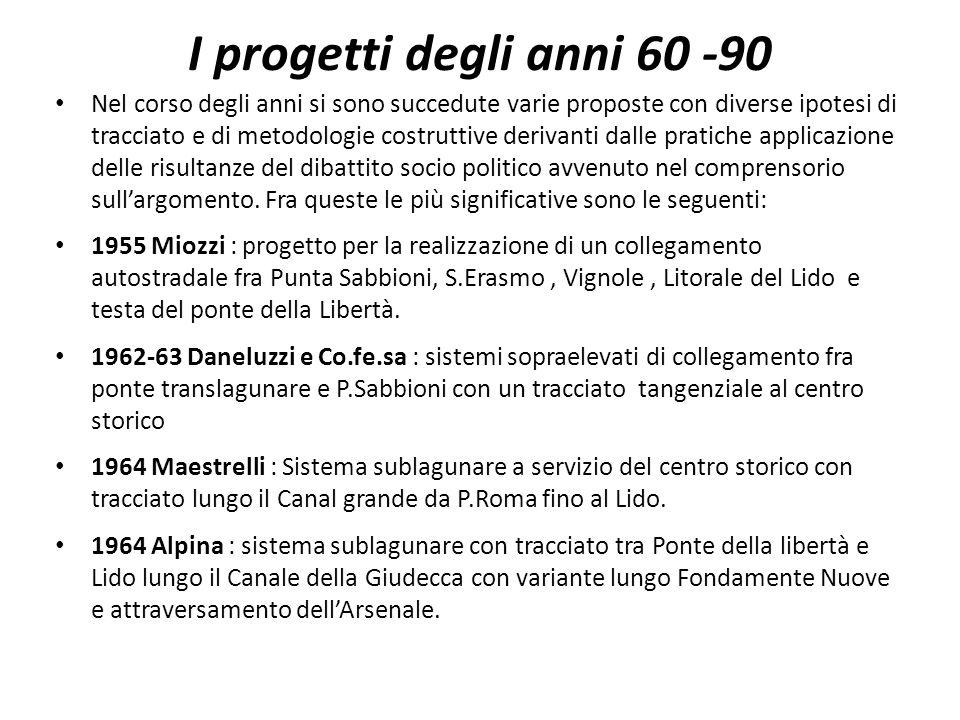 I progetti degli anni 60 -90 Nel corso degli anni si sono succedute varie proposte con diverse ipotesi di tracciato e di metodologie costruttive deriv