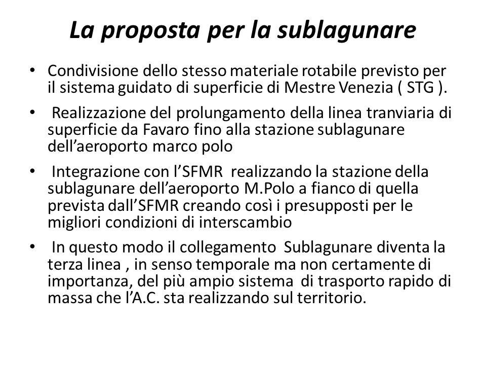La proposta per la sublagunare Condivisione dello stesso materiale rotabile previsto per il sistema guidato di superficie di Mestre Venezia ( STG ). R
