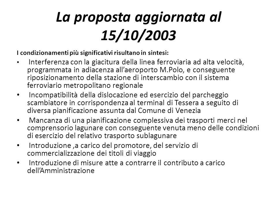 La proposta aggiornata al 15/10/2003 I condizionamenti più significativi risultano in sintesi: Interferenza con la giacitura della linea ferroviaria a