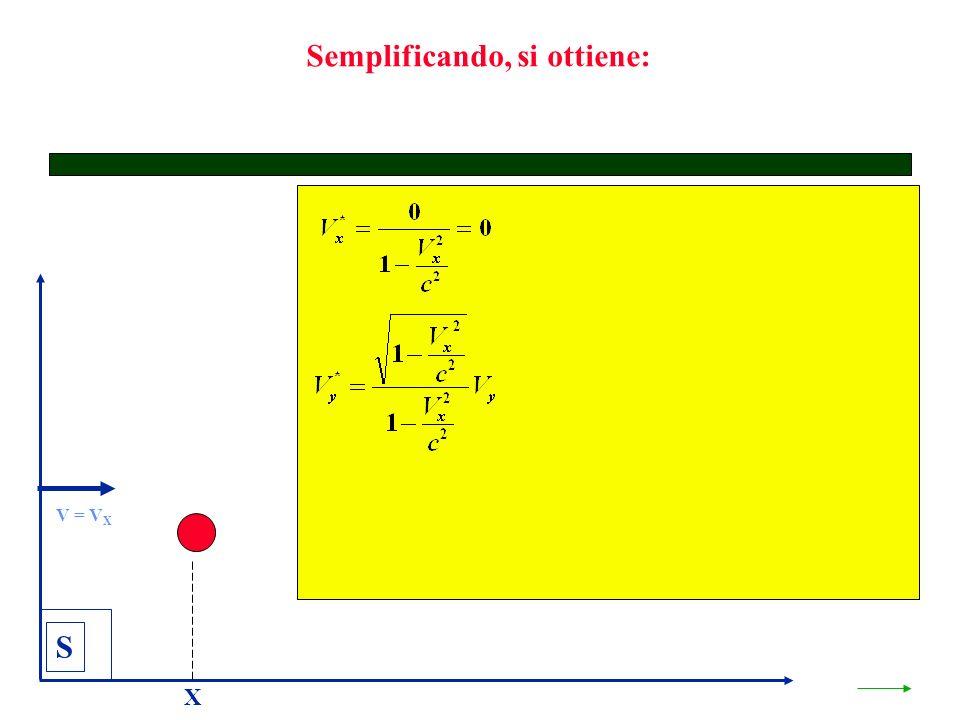 Semplificando, si ottiene: S X V = V X