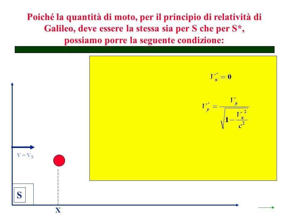 Poiché la quantità di moto, per il principio di relatività di Galileo, deve essere la stessa sia per S che per S*, possiamo porre la seguente condizione: S X V = V X