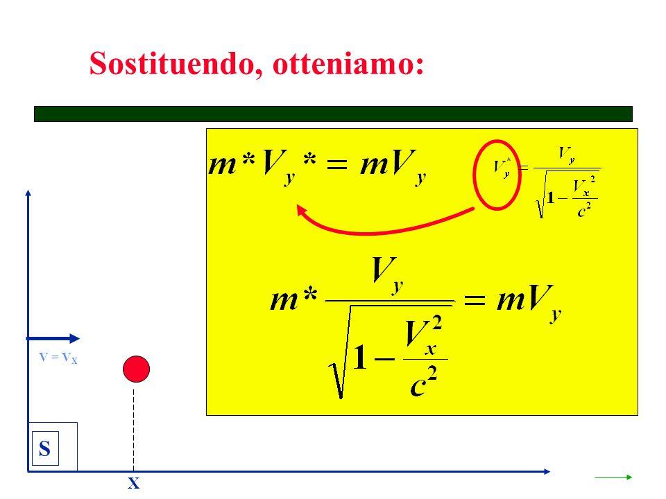 S X V = V X Sostituendo, otteniamo:
