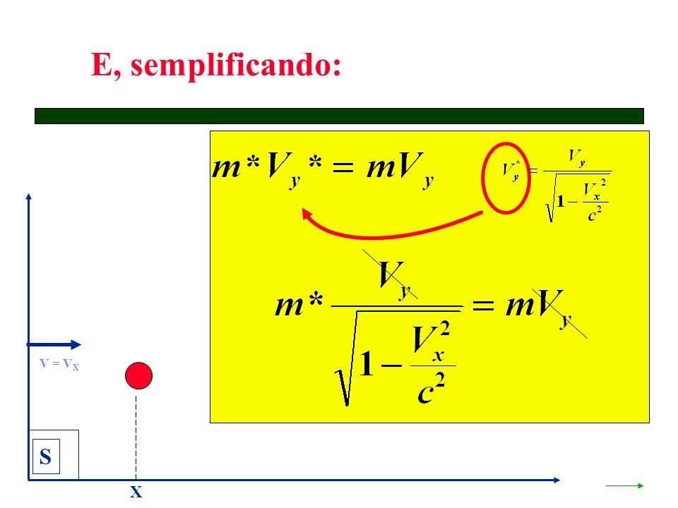 S X V = V X E, semplificando: