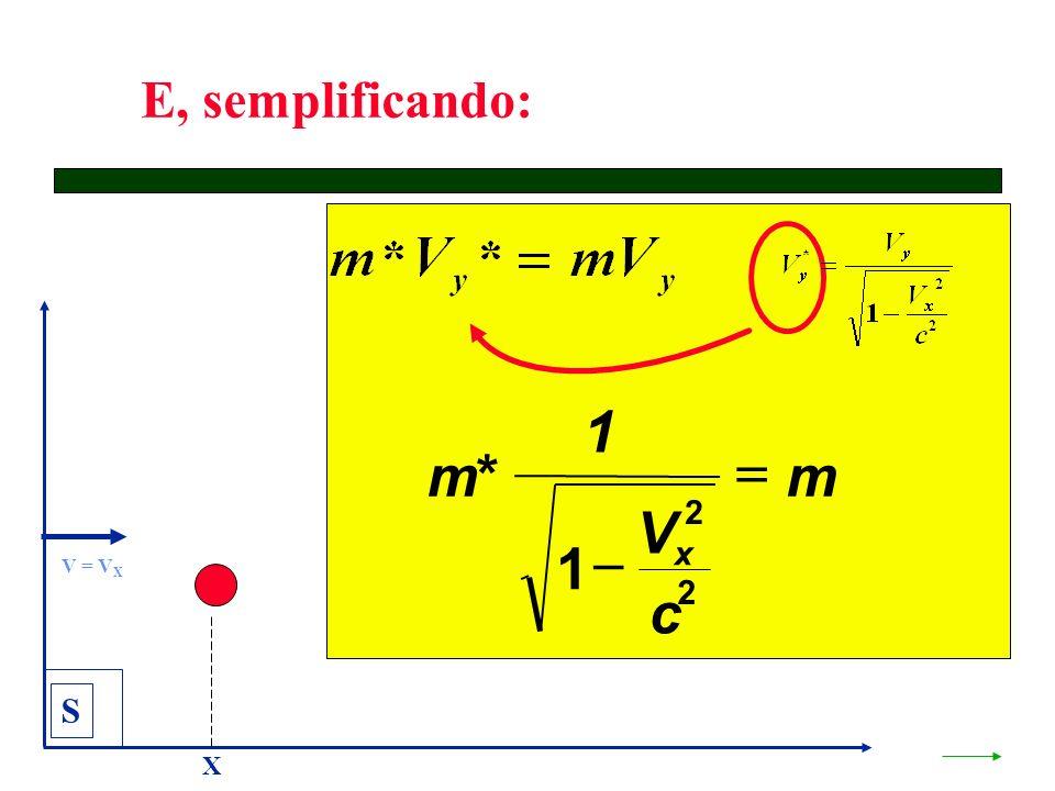 S X V = V X E, semplificando: m 1 V c m x * 1 2 2