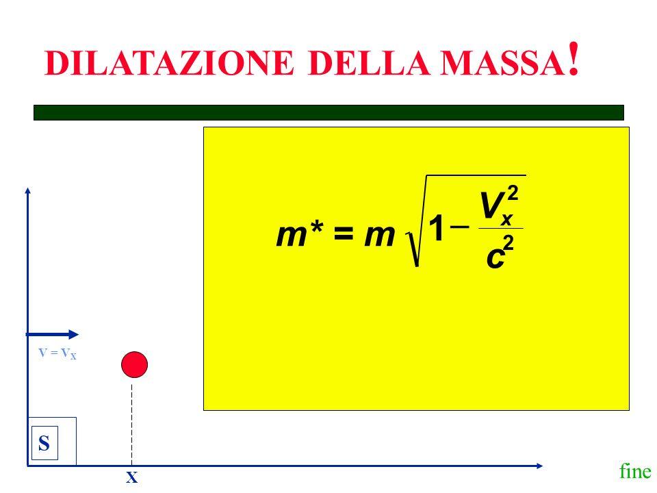 S X V = V X DILATAZIONE DELLA MASSA ! fine m* = m V c x 1 2 2