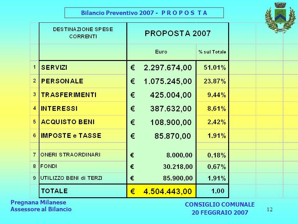 12 Pregnana Milanese Assessore al Bilancio CONSIGLIO COMUNALE 20 FEGGRAIO 2007 Bilancio Preventivo 2007 - P R O P O S T A