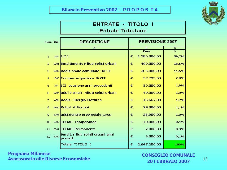 13 Pregnana Milanese Assessorato alle Risorse Economiche CONSIGLIO COMUNALE 20 FEBBRAIO 2007 Bilancio Preventivo 2007 - P R O P O S T A