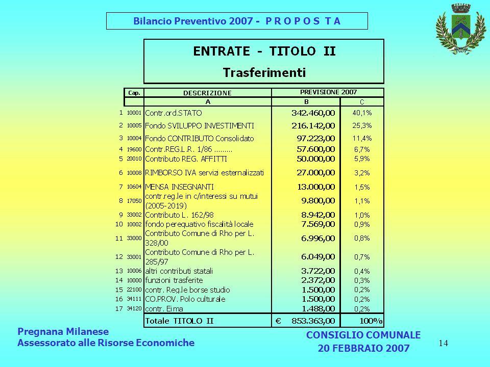 14 Pregnana Milanese Assessorato alle Risorse Economiche CONSIGLIO COMUNALE 20 FEBBRAIO 2007 Bilancio Preventivo 2007 - P R O P O S T A