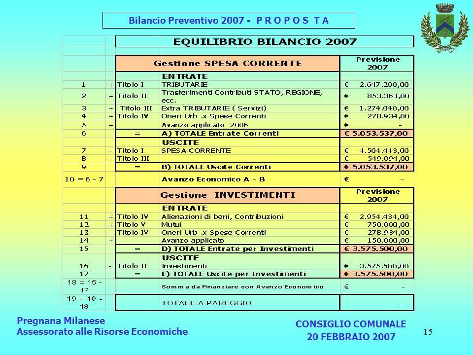 15 Pregnana Milanese Assessorato alle Risorse Economiche CONSIGLIO COMUNALE 20 FEBBRAIO 2007 Bilancio Preventivo 2007 - P R O P O S T A