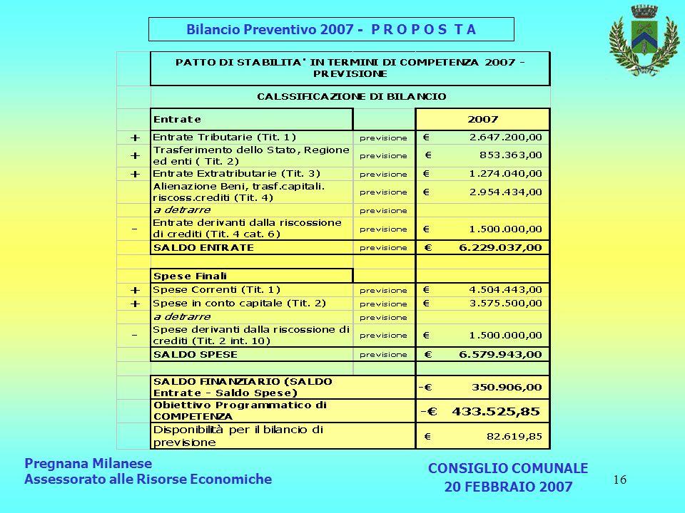 16 Pregnana Milanese Assessorato alle Risorse Economiche CONSIGLIO COMUNALE 20 FEBBRAIO 2007 Bilancio Preventivo 2007 - P R O P O S T A