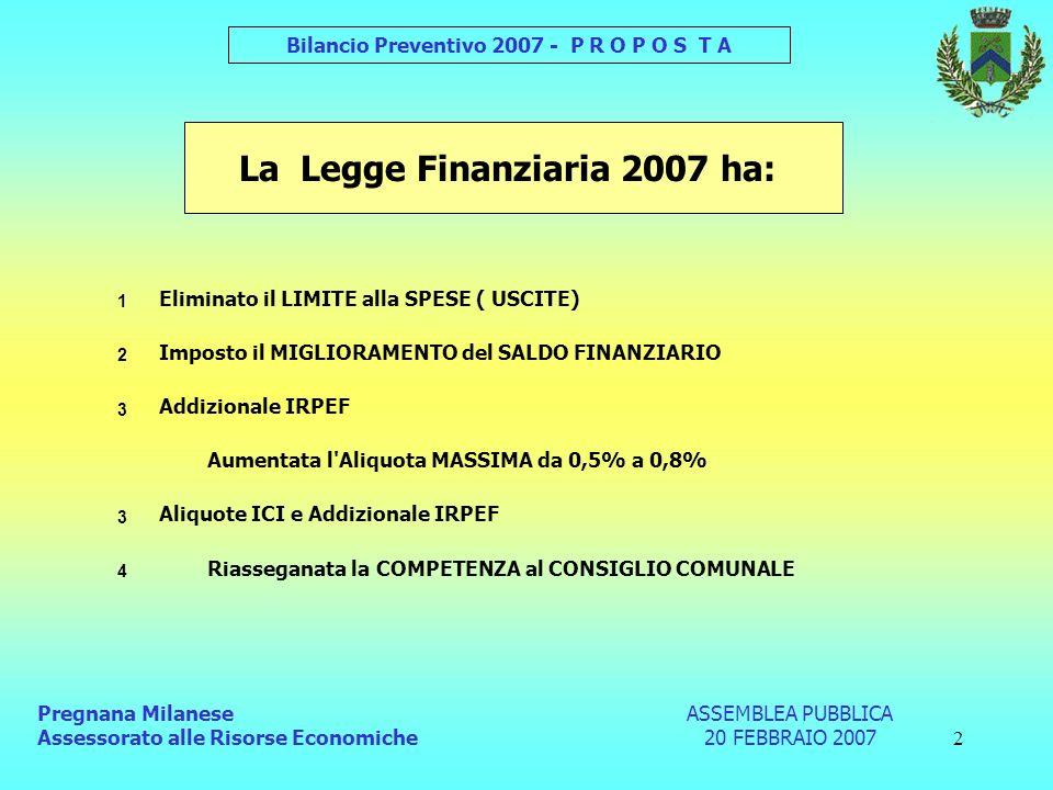 2 Bilancio Preventivo 2007 - P R O P O S T A La Legge Finanziaria 2007 ha: Pregnana Milanese Assessorato alle Risorse Economiche 1 Eliminato il LIMITE