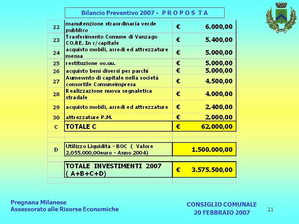 21 Pregnana Milanese Assessorato alle Risorse Economiche CONSIGLIO COMUNALE 20 FEBBRAIO 2007 Bilancio Preventivo 2007 - P R O P O S T A