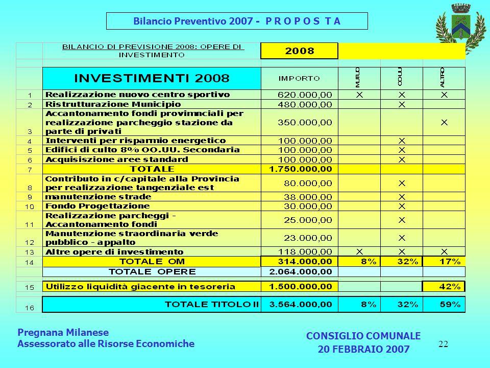 22 Pregnana Milanese Assessorato alle Risorse Economiche CONSIGLIO COMUNALE 20 FEBBRAIO 2007 Bilancio Preventivo 2007 - P R O P O S T A