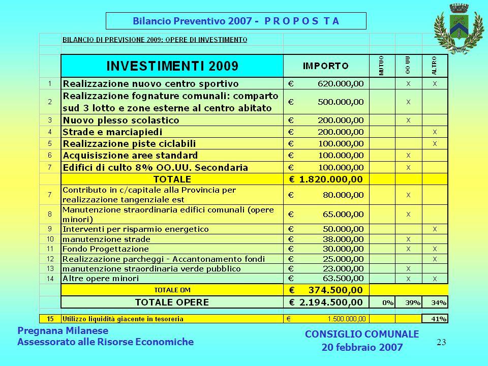 23 Pregnana Milanese Assessorato alle Risorse Economiche CONSIGLIO COMUNALE 20 febbraio 2007 Bilancio Preventivo 2007 - P R O P O S T A
