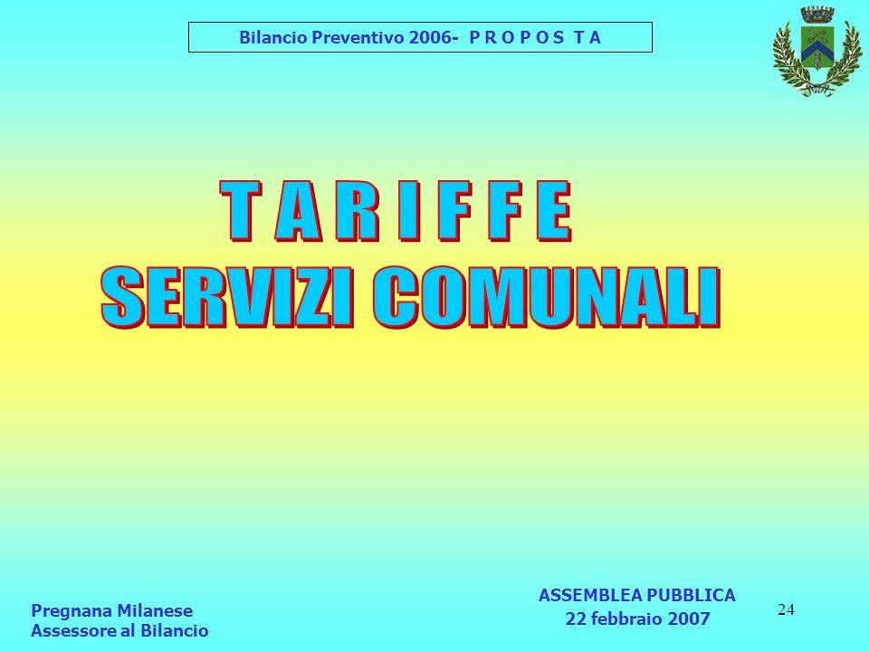 24 Pregnana Milanese Assessore al Bilancio Bilancio Preventivo 2006- P R O P O S T A ASSEMBLEA PUBBLICA 22 febbraio 2007