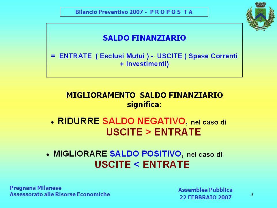 3 Pregnana Milanese Assessorato alle Risorse Economiche Assemblea Pubblica 22 FEBBRAIO 2007 Bilancio Preventivo 2007 - P R O P O S T A