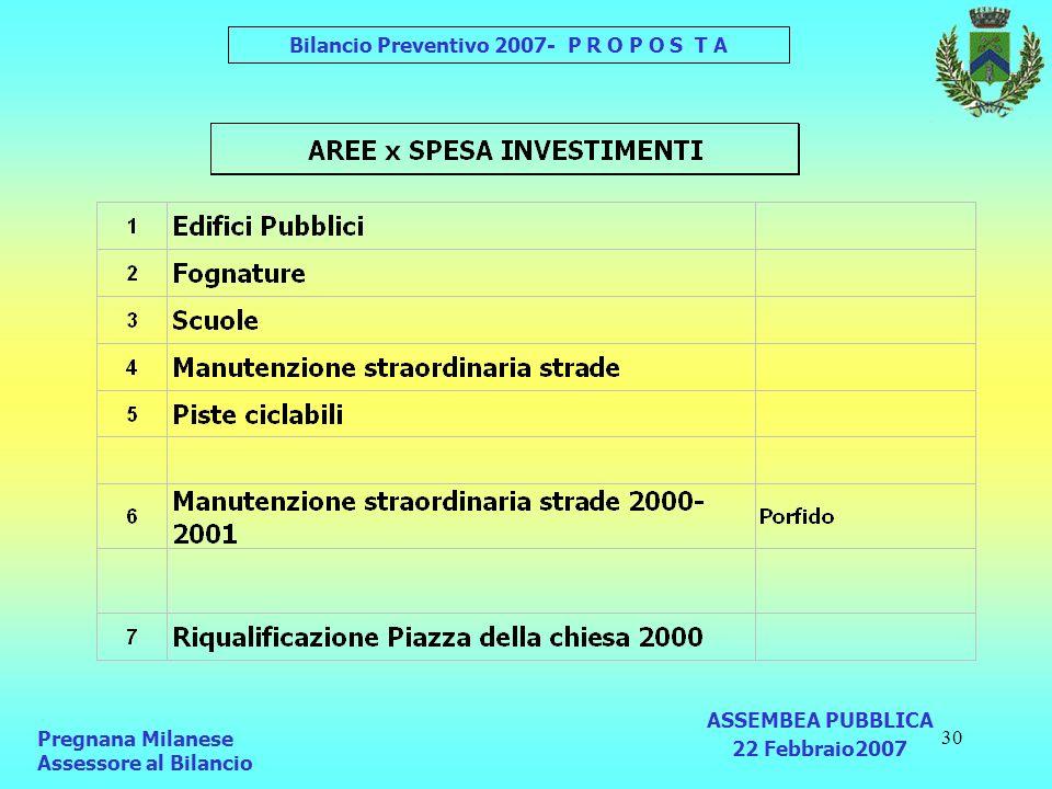 30 Pregnana Milanese Assessore al Bilancio ASSEMBEA PUBBLICA 22 Febbraio2007 Bilancio Preventivo 2007- P R O P O S T A