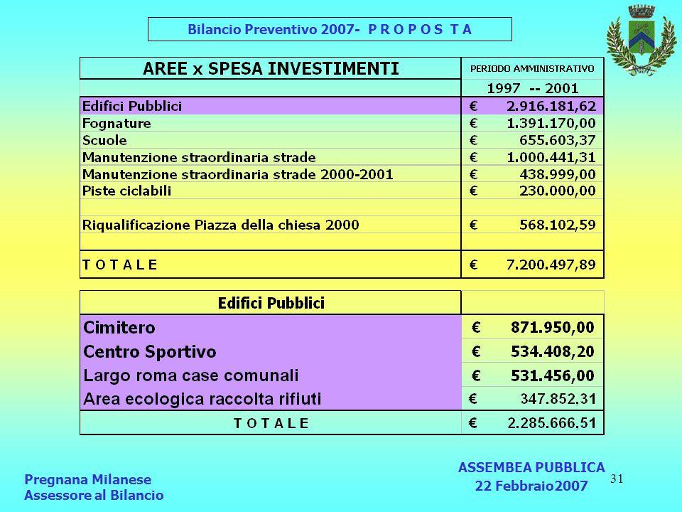 31 Pregnana Milanese Assessore al Bilancio ASSEMBEA PUBBLICA 22 Febbraio2007 Bilancio Preventivo 2007- P R O P O S T A