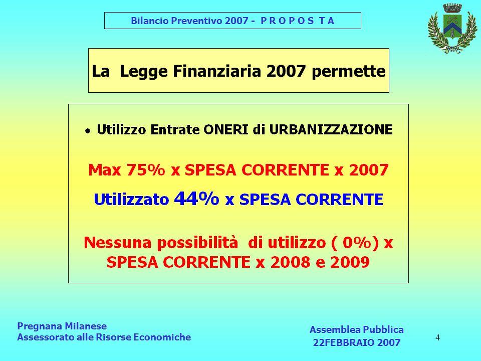 5 Bilancio Preventivo 2007 - P R O P O S T A La Legge Finanziaria 2007 Pregnana Milanese Assessorato alle Risorse Economiche Assemblea Pubblica 22 FEBBRAIO 2007