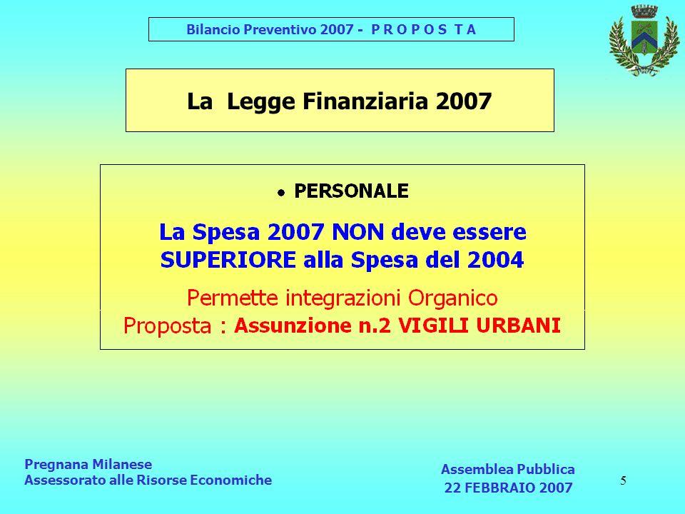5 Bilancio Preventivo 2007 - P R O P O S T A La Legge Finanziaria 2007 Pregnana Milanese Assessorato alle Risorse Economiche Assemblea Pubblica 22 FEB