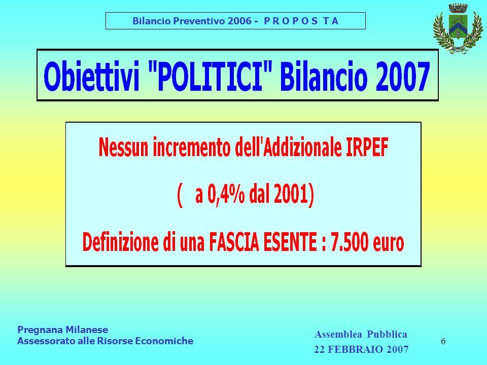 6 Pregnana Milanese Assessorato alle Risorse Economiche Bilancio Preventivo 2006 - P R O P O S T A Assemblea Pubblica 22 FEBBRAIO 2007